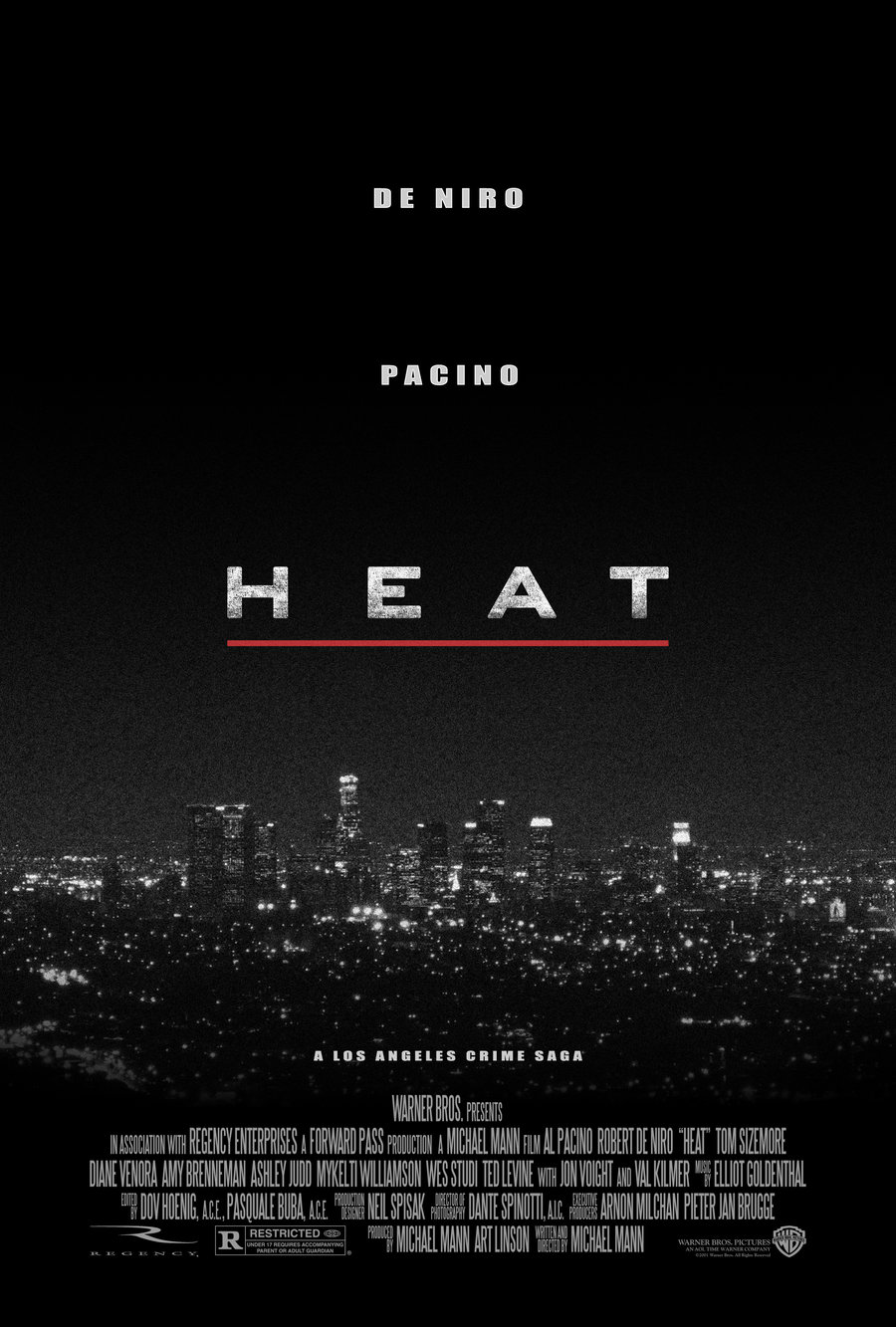 heat_poster_by_drmierzwiak